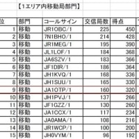 2016年1エリアAMコンテスト結果発表