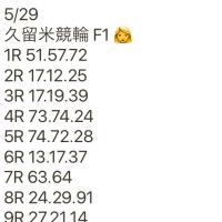 5/29 久留米競輪 F1 ①