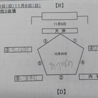 全日サッカー愛媛県地区予選大会