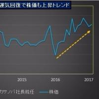 社長の運勢:日本マクドナルド、3年ぶりの黒字に