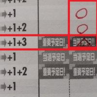 ロト6 「当たり屋本舗」で5等! 「当確予定日」の「17」もヒット! N4は「袋とじ大予言」でボックス的中!