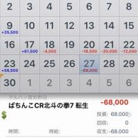 ★7の日の大惨敗・・・orz~この世に神はおらんのか (´;ω;`)!?~の巻