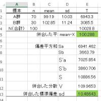 統計のコツのこつ(30)