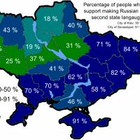 モルドバは中立を維持したいのでロシアに接近します