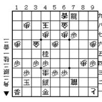 将棋2016-7-1