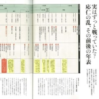 最近、なんでかわからんけど、こんな本みたら、めっちゃ読みたなる・・・(^q^) ・・・「図解 応仁の乱」 Zhane - Just Like That