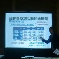 関東甲信越地域ブロック学習会「森林の現代的役割と都市・山村交流」