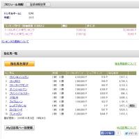 POG15-16 途中経過