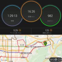 とうとう台北市街地を走る、基隆川に出会う。