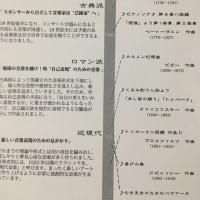 岡崎市コロネット「鍵盤物語」