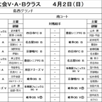 西日本OB岐阜大会組合せ