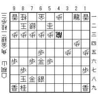 大山将棋研究(564); 三間飛車に位取り(桐山清澄)