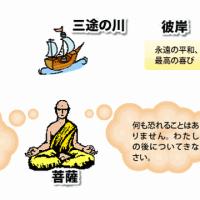 世界の宗教(徳を積む道、現世での悟り)