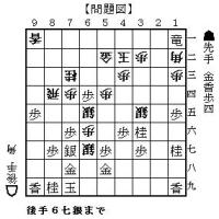 谷川九段の講演