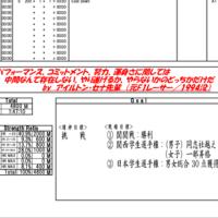 6月24日(土) 1部練