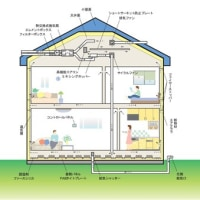 エネルギー事情と家の断熱性能…函館市~北斗市