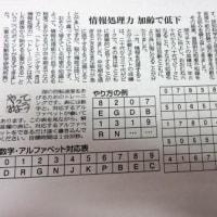 Gifu / Englishi Lesson ( 英語教室 )