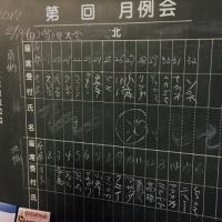 へら戦果@厚木HC 2017年2月度池の大会