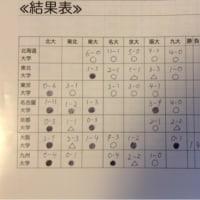 12/12 七帝戦(6) vs東京大学