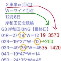 12/6 岸和田記念 最終日の結果は?
