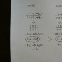 教員採用試験教養数学(大阪府、豊能地区、大阪市、堺市)