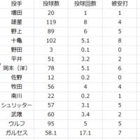 2017.6.19. 1週間振り返り(6/13~6/18)