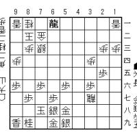 大山将棋研究(468);石田流に持久戦
