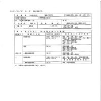 ボートピア習志野の用地の一部が新たなギャンブル会社「東京都競馬」に売却