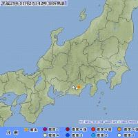 2017年01月27日(金) 12時35分 - 静岡県中部 M2.9 (最大震度1) 深さ 約20km