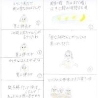 2017年2月14日のチュン(ツバメのマンガ③)