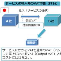 サービスの輸入で必要なVAT申告(PP36)
