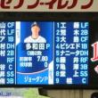 3924.プロ野球2017ペナントレース(パシフィックリーグ・4月終了)