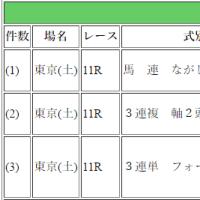 第62回 京王杯スプリングカップ(GII)