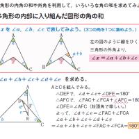 数学の図形問題を特別講義@kd:東大・京大・灘・開成学園