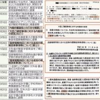 5/25追記 前川喜平前文科事務次官:「加計学園の文書は本物」
