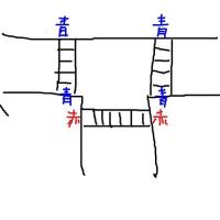 T字路の急ぎ方