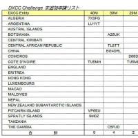 DXCC Challenge 今年前期の実績