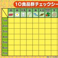 10食品群チェックシート < androidyoshiakiの メモ帳 >