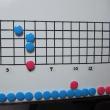磯子駅近くのギター教室  ミズムラ音楽教室
