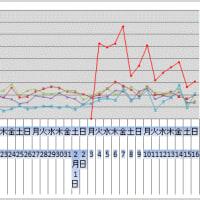 オリオン社のマーケットOに、新フレーバー登場。「ブラウニーバニラ」が、2週連続1位の人気!