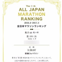第13回全日本マラソンランキング発表