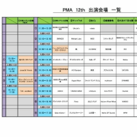 2016/09/04::PMA和太鼓いぶきMC参加予定11:30-12:00@アトリオン仲小路