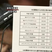 H23/06/03 参院予算委・西田昌司(自民) を視聴しました。