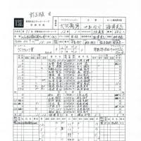 10月9日(日)10日(月・祭日)東海社会人サッカーリーグDivisionⅠ総合結果