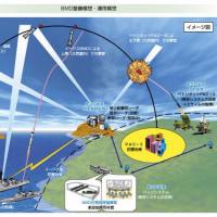 「日本のミサイル防衛体制」大丈夫?