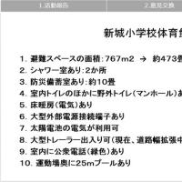 しんしろ茶話会2016(防災)