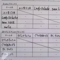 みかん・梅干し・白浜大会2