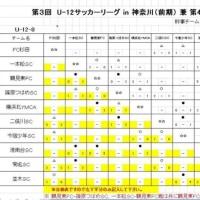 【6年生】3rd FAリーグ(前期)8ブロック(2日目)
