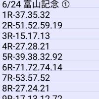🚴 6/24 富山記念①