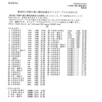 第48回小笠掛川陸上競技記録会タイムテーブル・スタートリスト!